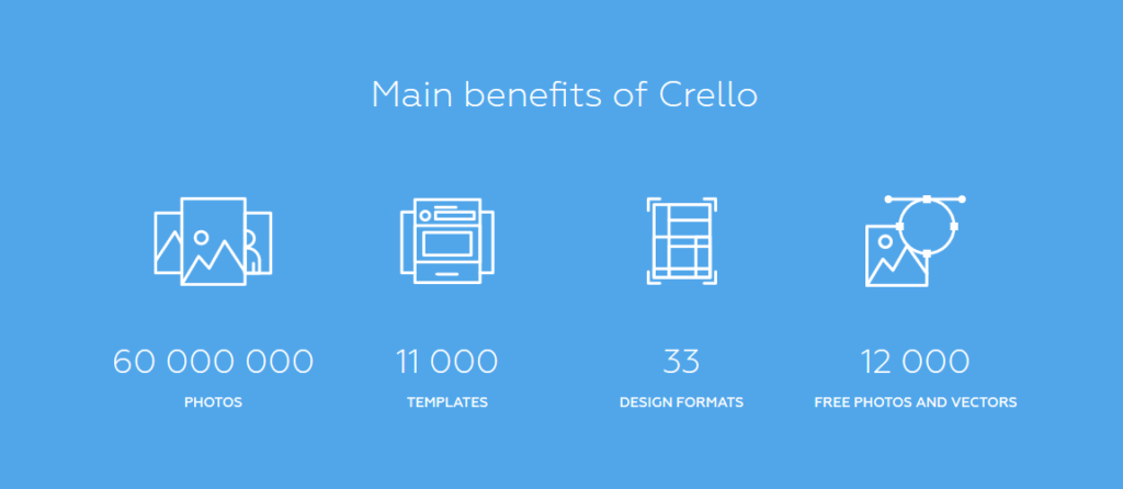 Main Benifits of Crello